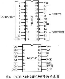 led 点阵显示屏的设计