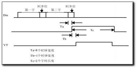 pt2262/pt2272编解码集成电路原理说明