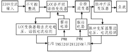 高压脉冲电源常用的主电路拓扑