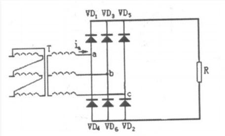 一款三相pwm逆变器的主电路电源设计方案应用