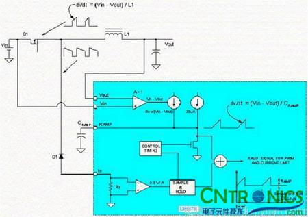仿真电流模式控制方框图