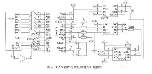 基于80c51的开关磁阻电机远程控制系统的研究